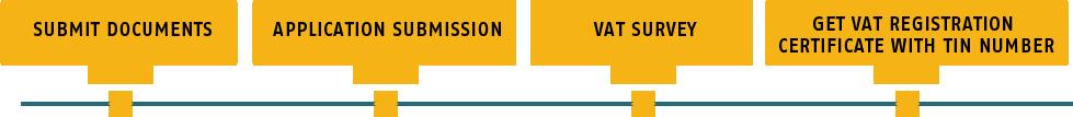 VAT-(TIN)-&-CST-Registrationrpro