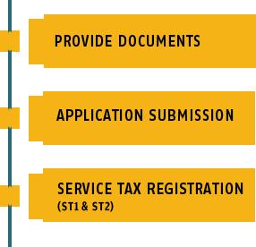 Service-Tax-Registration-Process